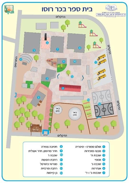 עיצוב מפה לבית ספר